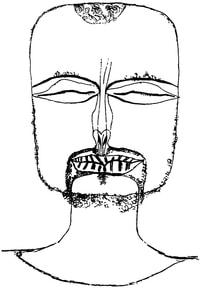 """""""Versunkenheit – fordybelse"""" selvportræt 1919 af Paul Klee"""